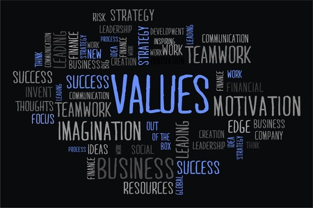 changes in equity: values word cloud concept on black background