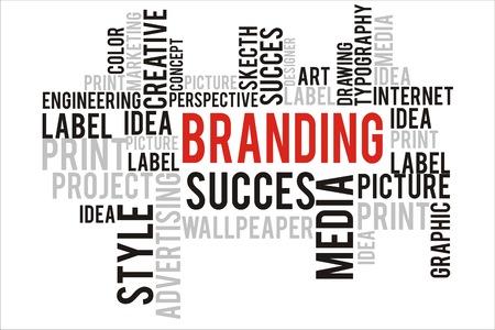 changes in equity: branding word in wordcloud concept Stock Photo