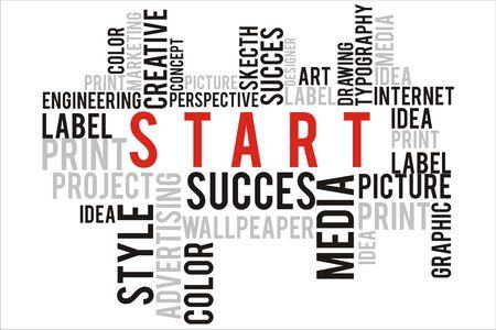changes in equity: start word in wordcloud concept