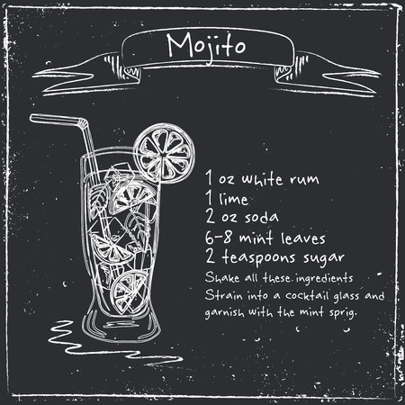 drunk party: Mojito. Hand drawn illustration of cocktail, including recipes and ingredients. Vector collection. Illustration