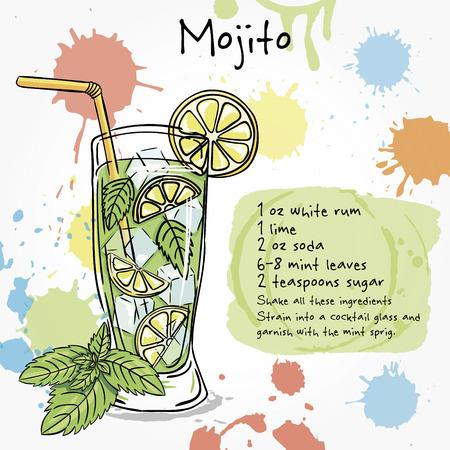 limon caricatura: Mojito. Ilustraci�n exhausta de c�ctel, incluyendo recetas e ingredientes. Colecci�n del vector.