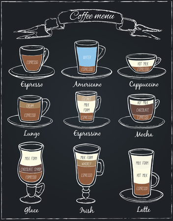 Poster of different  coffee in vintage style drawing with chalk on the blackboard. Coffee assortiment. Decorative icons set. Vector illustration of for design menus, recipes and packages product. Stock Illustratie