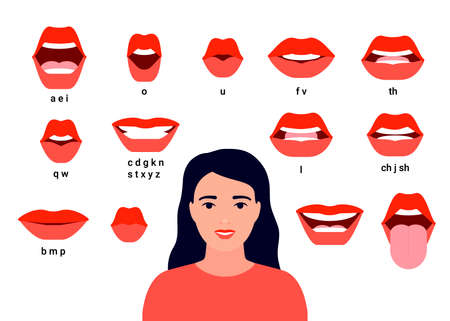 Mouth animation speaking in english language, text for education. Woman lip talking sync phonemes. Red lips, a smile, shiny teeth, protruding tongue. Communication concept. Vector Illustration