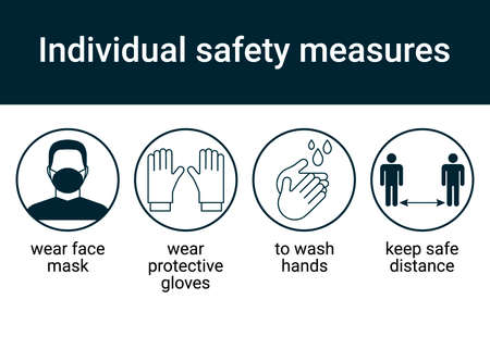 Notification individual safety measures, icons. Signs wear face mask, wear protective gloves, to wash hands, keep safe distance. Vector graphic