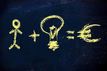 capital humano: capital humano y buenas ideas para hacer un negocio exitoso con buenas ganancias versi�n euro Foto de archivo