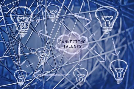 yetenekli: internet hakkında kavramsal tasarım: bağlayan yetenekli insanlar