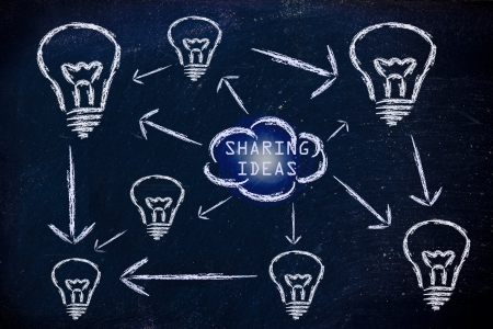 conceptual design about internet: sharing ideas photo