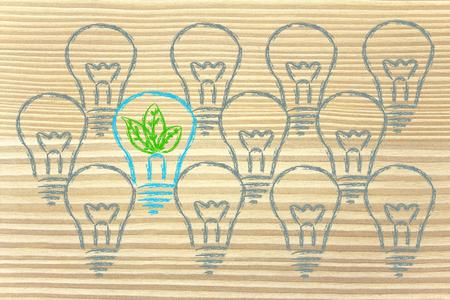 new ideas for green economy, leaves inside lightbulb as metaphor