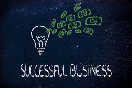 rentable: idea lucrativo y exitoso, con bombilla de explosi�n dinero