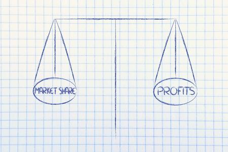 a balance measuring market share and profits Stock Photo