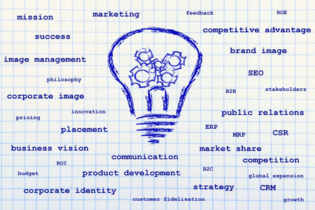 winning idea: winning idea surrounded by business concepts brainstorming