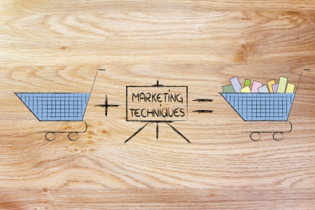 marketing strategy turning empty carts into full ones photo