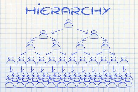 starr: visuelle Darstellung von Hierarchie und starre Strukturen der Unternehmensf�hrung