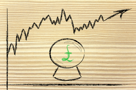 and guessing: crystal ball and pound exchange rate, metaphor of guessing future rates Stock Photo