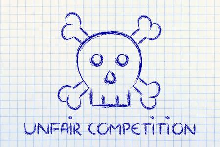 dangerous unfair competition threatening business survival, skull metaphor