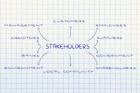stakeholders: the groups of different stakeholders of a company Stock Photo