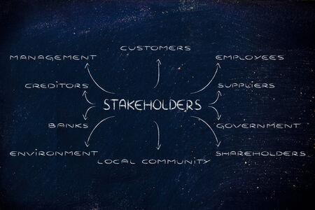 the groups of different stakeholders of a company Stock Photo