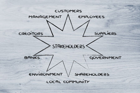 the groups of different stakeholders of a company photo