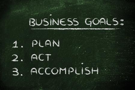 accomplish: list of business goals to achieve success: plan, act, accomplish Stock Photo
