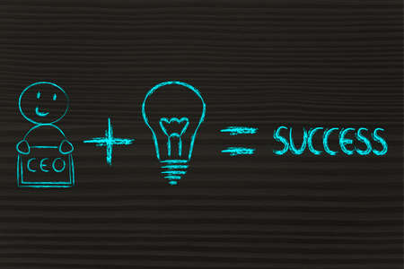 ceo: elements of business success: good ceo and good ideas