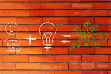 entrepreneurs: elements of business success: good entrepreneurs and good ideas