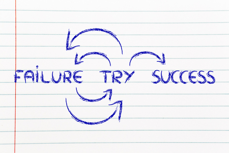tr: if you try and fail, tr again until success Stock Photo