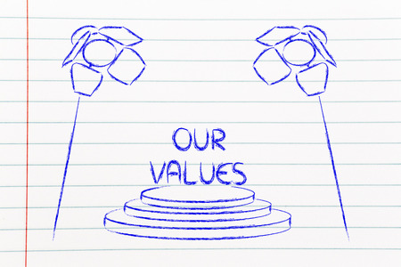 our business values, spotlights design