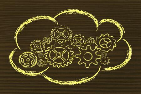 gearwheel: data security on cloud computing, cloud with internal gearwheel mechanism