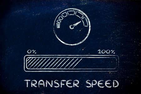adsl: download or uploadr transfer speed: speedometer and progress bar