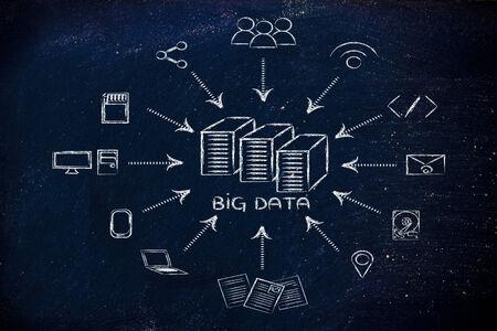 datos personales: concepto de gran procesamiento y almacenamiento de datos: los usuarios, los dispositivos y las transferencias de archivos