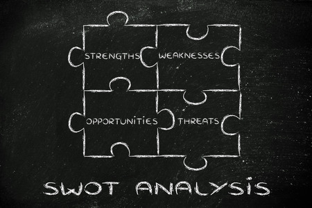 strengths, weaknesses, opportunities, threats: Swot analysis jigsaw puzzle illustration