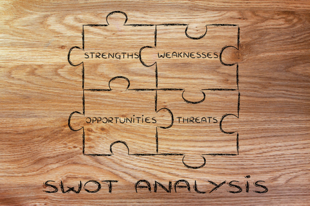 weaknesses: strengths, weaknesses, opportunities, threats: Swot analysis jigsaw puzzle illustration
