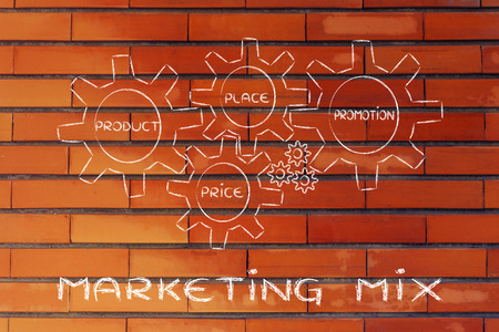 product mix: the elements of marketing mix: product, price, place, promotion
