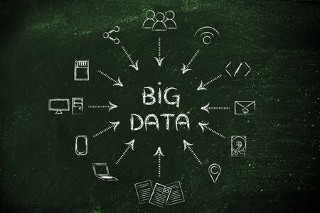 geotag: concept of big data processing and cloud computing: users, devices and file transfers