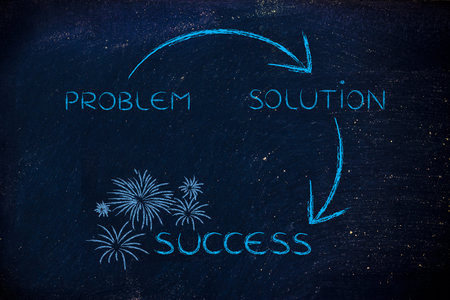 the steps from a problem to its solution to success, illustration with fireworks