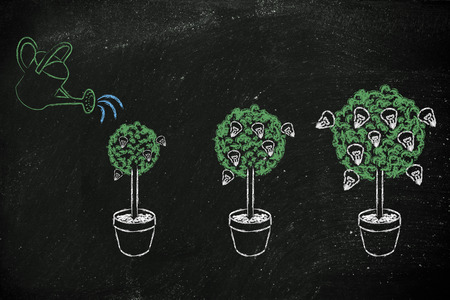 cultivating your skills and working for success: watering can making an idea tree grow bigger