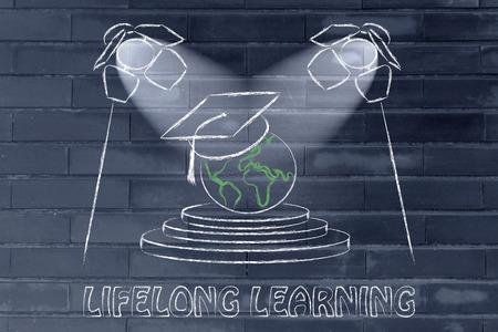 lifelong: world globe with graduation hat, concept of global education and lifelong learning