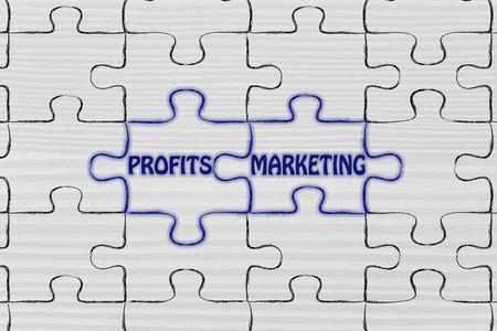 matching: matching jigsaw puzzle pieces metaphor: profits & marketing