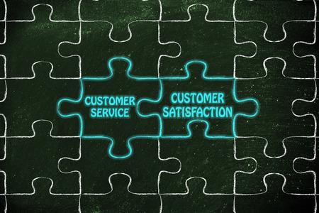 satisfaction client: correspondant � des pi�ces de puzzle m�taphore: service � la client�le et la satisfaction du client