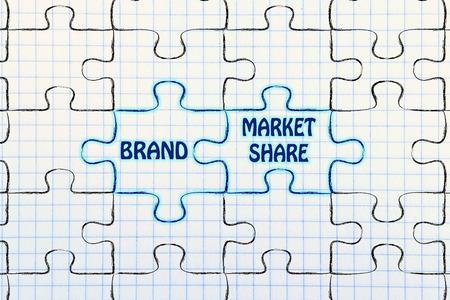 matching: matching jigsaw puzzle pieces metaphor: brand & market share Stock Photo