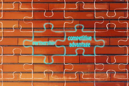 matching: matching jigsaw puzzle pieces metaphor: partnership & competitive advantage