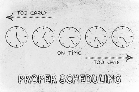 too late: on time, too early and too late clocks: focusing on proper scheduling