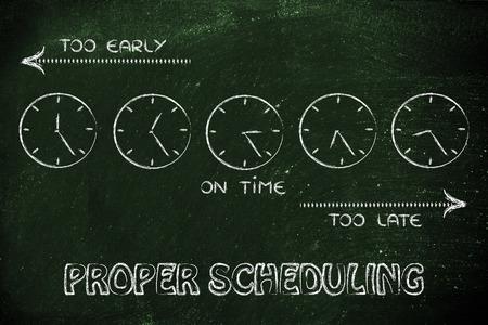 時間、早すぎる、遅すぎるクロック: スケジュール設定が適切に焦点を当てて