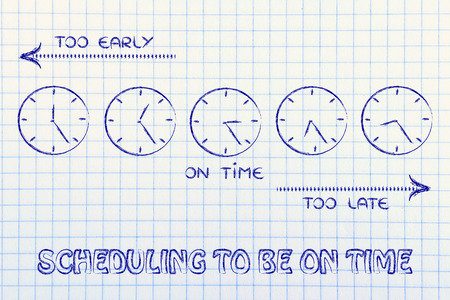 too late: on time, too early and too late clocks: focusing on scheduling to be on time