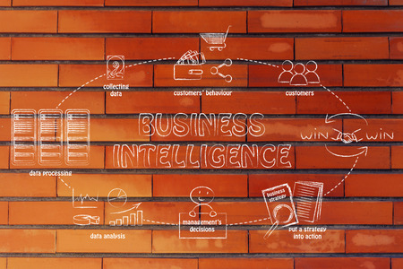 business intelligence: the steps from collecting customer data to win-win solutions for the business Stock Photo