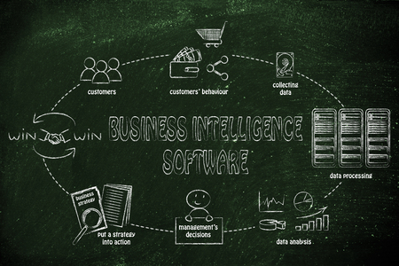 Business intelligence software: from collecting customer data to win-win solutions Stock Photo