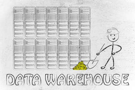 data warehouse:
