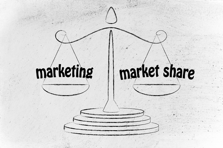 allocated: balance measuring business performance: marketing results & market share
