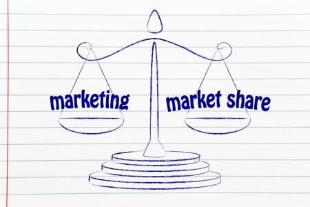 market share: balance measuring business performance: marketing results & market share