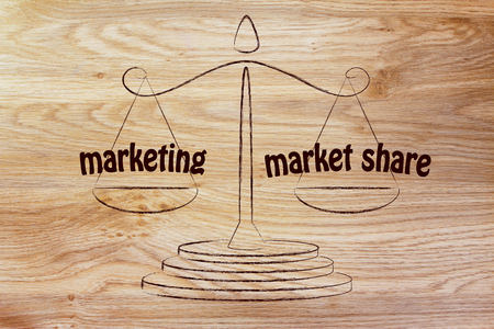market share: balance measuring business performance: marketing results & market share